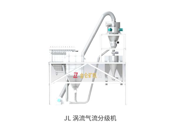 JL涡流气流分级机